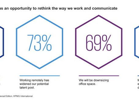KPMG 2020 CEO Outlook: Dawn of the work from anywhere era