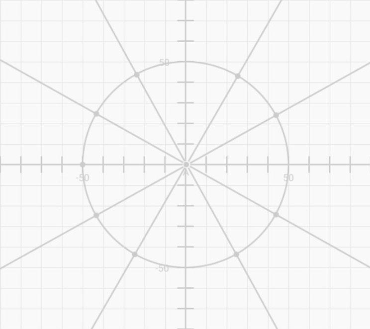 Anandasura - AstroYoga