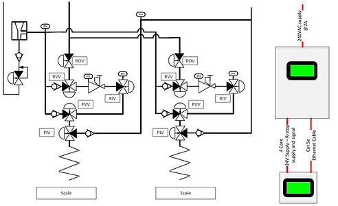 amonia panel.jpg