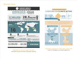 Coexist + Paris Climate Agreement