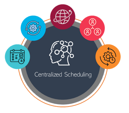 Centralized Scheduling Infographic Image