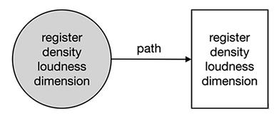 nodes.png
