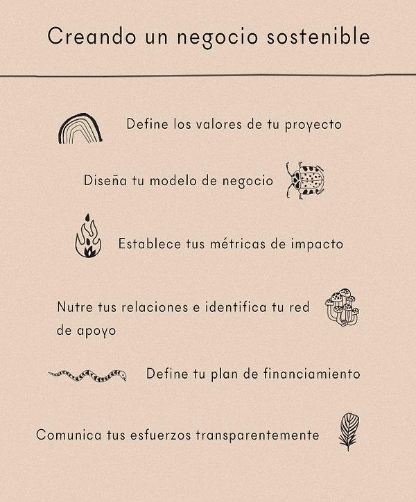 guia_emprendimiento_sostenible_2.jpg