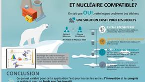 RÉCHAUFFEMENT CLIMATIQUE: MERCI LA PHYSIQUE!