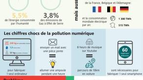 POLLUTION NUMÉRIQUE: LES CONSEILS DE BERNARD