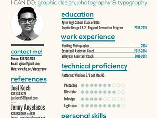 GD 1 & 2 Resume