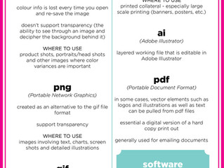 File Formats Explained