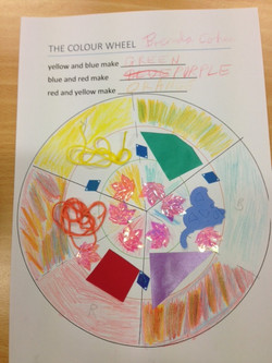 colour wheel and texture rubbing