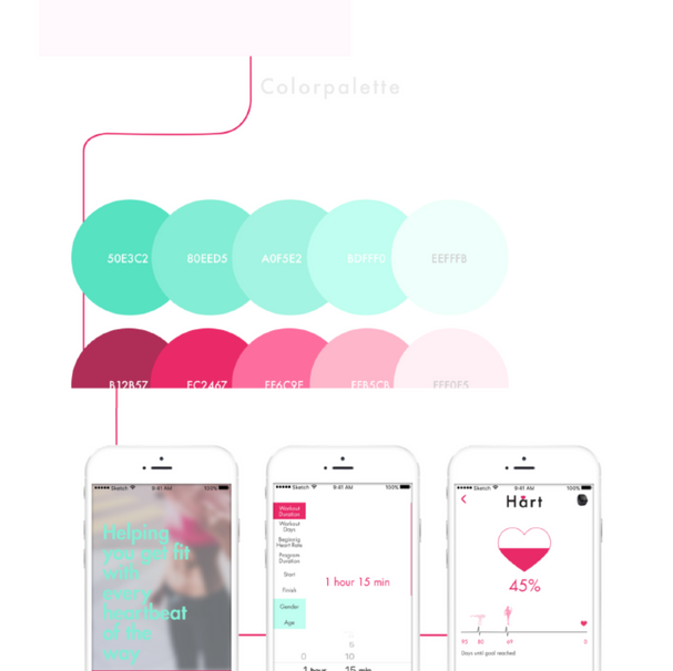 hart app - ux & ui design