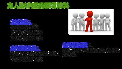 04力人EAP服務陣容.png