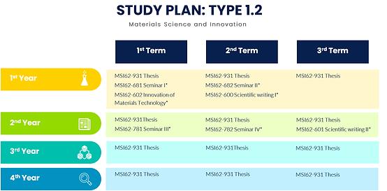 study plan1-2.png