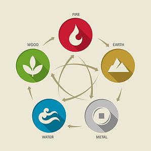 five elements .jpg