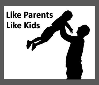 Like Parents...Like Kids