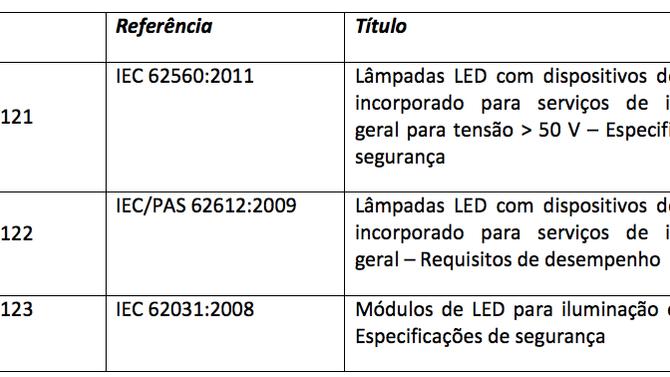 As novas normas brasileiras para LEDs
