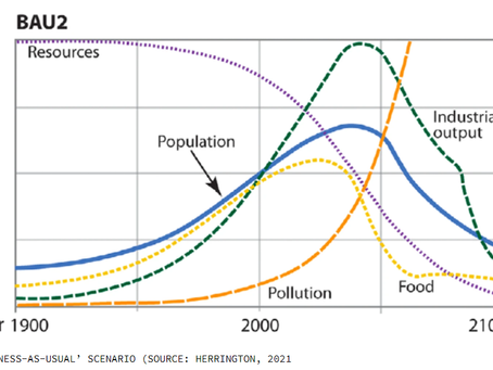 El MIT predijo en 1972 que la sociedad colapsaría este siglo. Un nuevo estudio lo confirma.