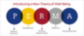 The PERMA Model diagram