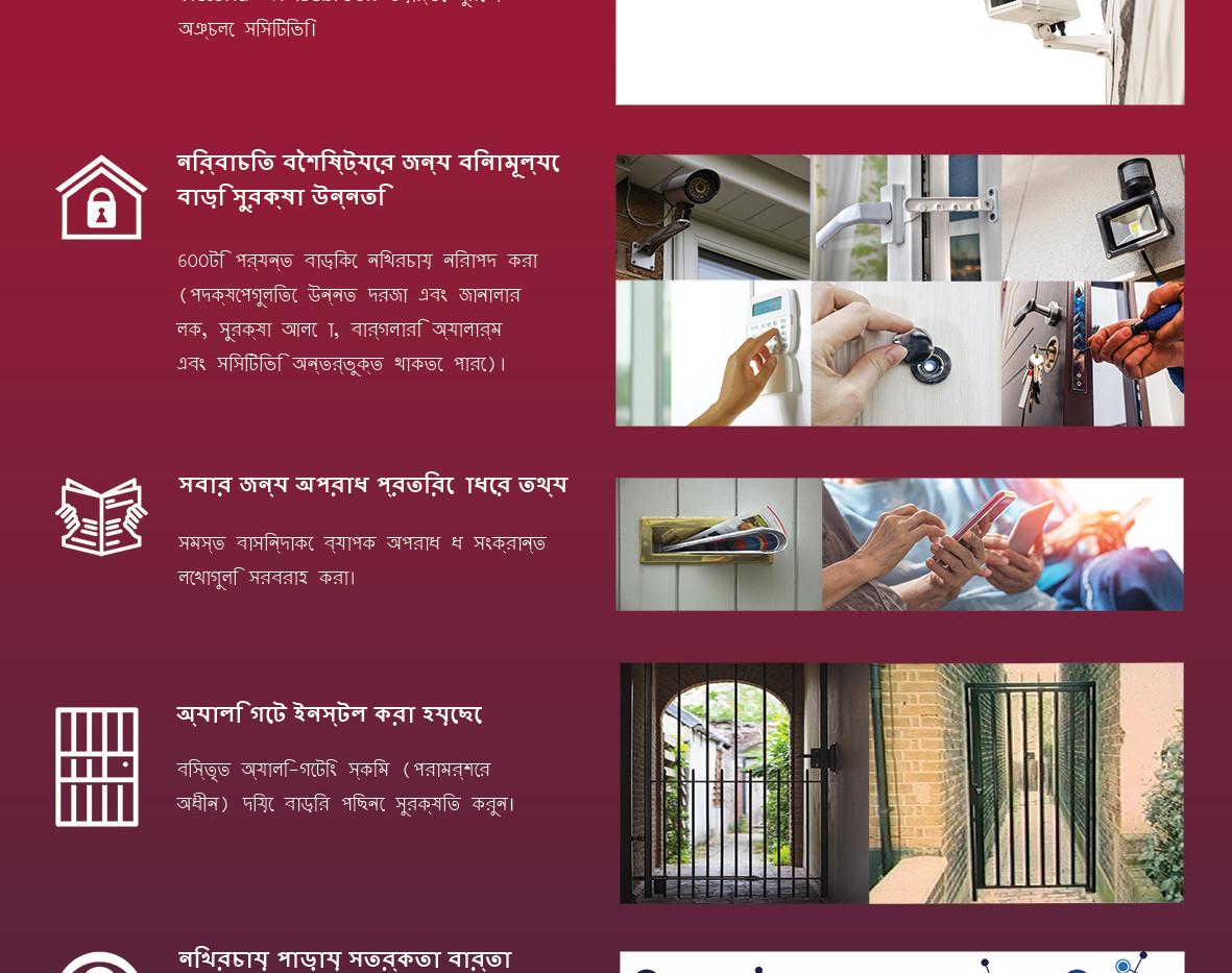 SMM Safer Streets factsheet 2 BENGALI pr