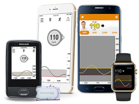 Getting Started with a Continuous Glucose Monitor (CGM)