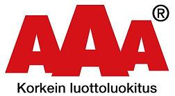 aaa_Luottoluokitus_edited.jpg