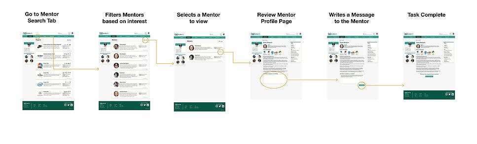 Find a Mentor Task Flow