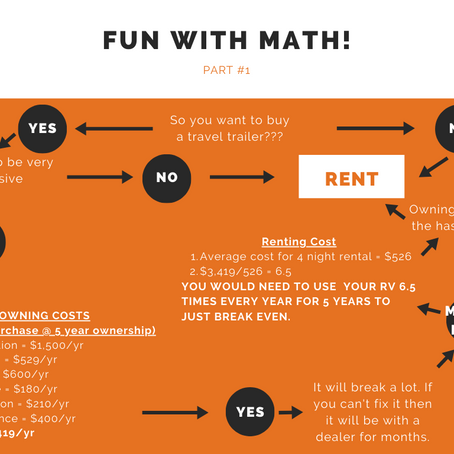 Fun with Math #1 - Buying a Travel Trailer