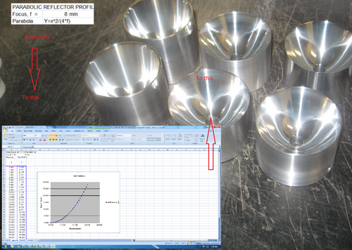Machined and polished parabolic spectrometer lamps for the CSIRO