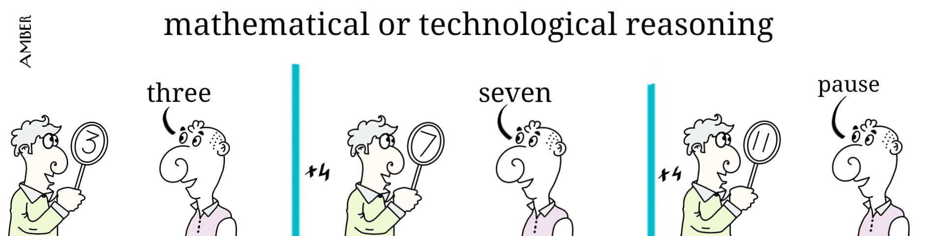 Match or Tech Reasoning