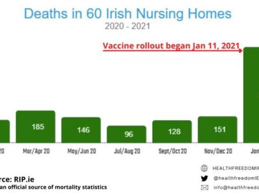 List wysłany do rządu dotyczący dramatycznego wzrostu zgonów w domach opieki dla seniorów