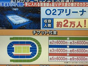 ATPワールドツアー・ファイナル withアッコにおまかせ!