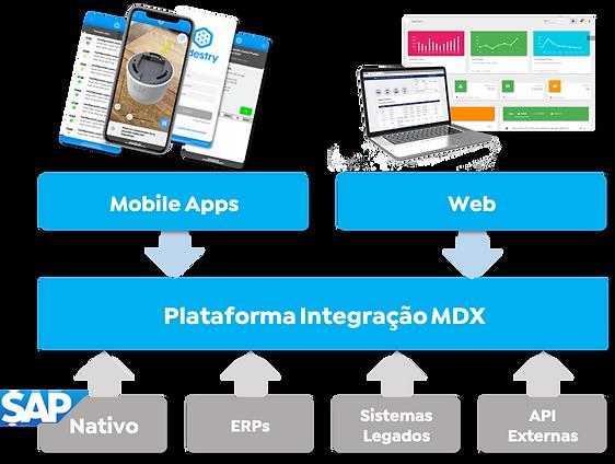 plataforma-diagrama.png