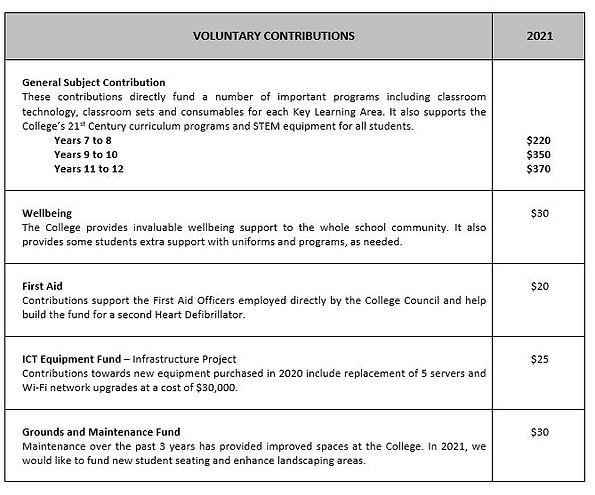 voluntary table.JPG
