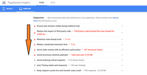 Page speed insights of website