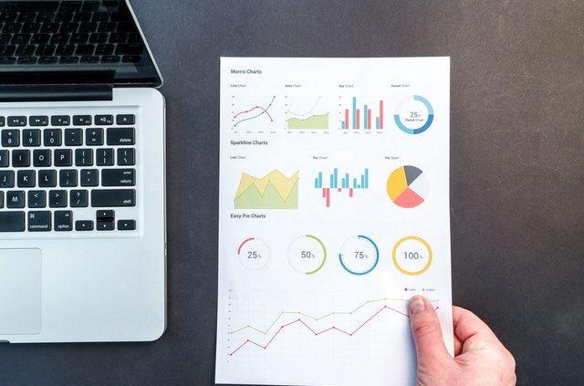 Digital analytics of website