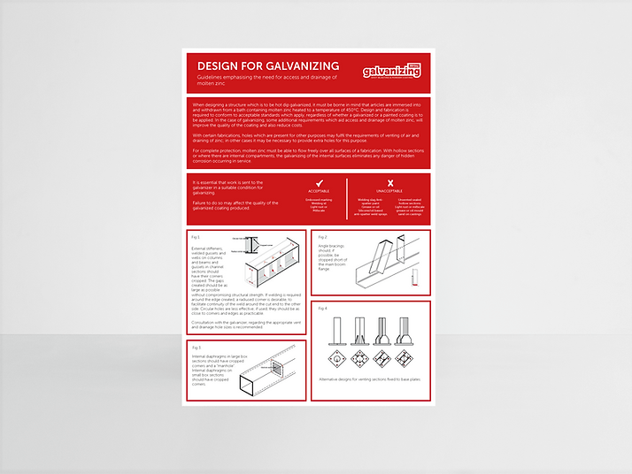 Design for Galvanizing.png