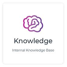 Synthetix Knowledge