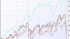 Australian Market Segments to March 2020