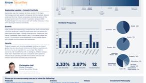 September update - Growth portfolio