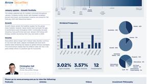 January update - Growth portfolio