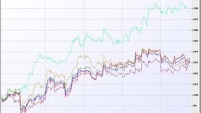 Australian MarketSegments in September