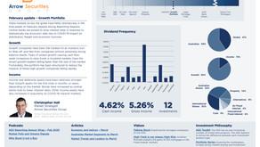February update - Growth portfolio