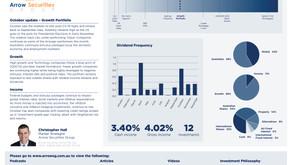 October update - Growth portfolio