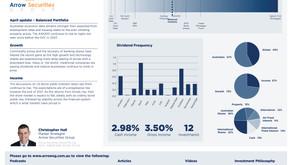 April update - Balanced portfolio
