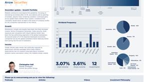 December update - Growth portfolio