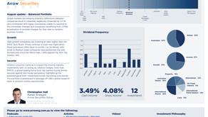 August update - Balanced portfolio