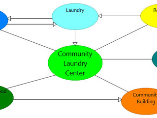 Addressing global water issues through laundry services