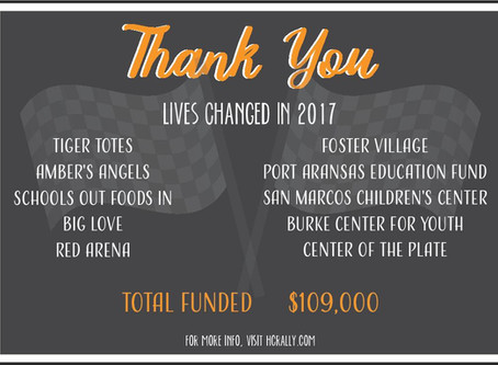2017 Charity Allotments (Over $109,000 Donated)