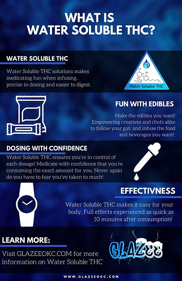 WATER SOLUBLE FLYER FRONT.jpg
