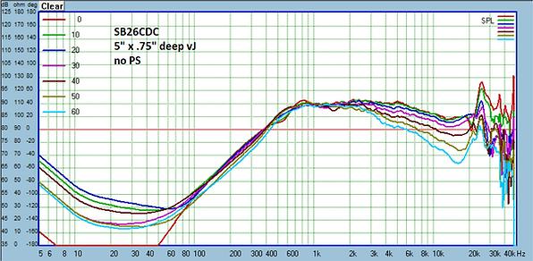 5xpoint75 J SB26CDC noPS.PNG