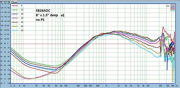 8x1point5 E SB26ADC noPS.png