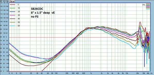 8x1p5 vE SB26CDC noPS.png